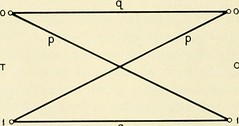 """Image from page 211 of """"The Bell System technical journal"""" (1922)"""