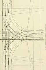 "Image from page 392 of ""Cyclopedia of applied electricity : a general reference work on direct-current generators and motors, storage batteries, electrochemistry, welding, electric wiring, meters, electric lighting, electric railways, power stations, swit"