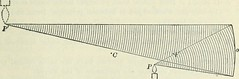 "Image from page 446 of ""Practical physics"" (1922)"