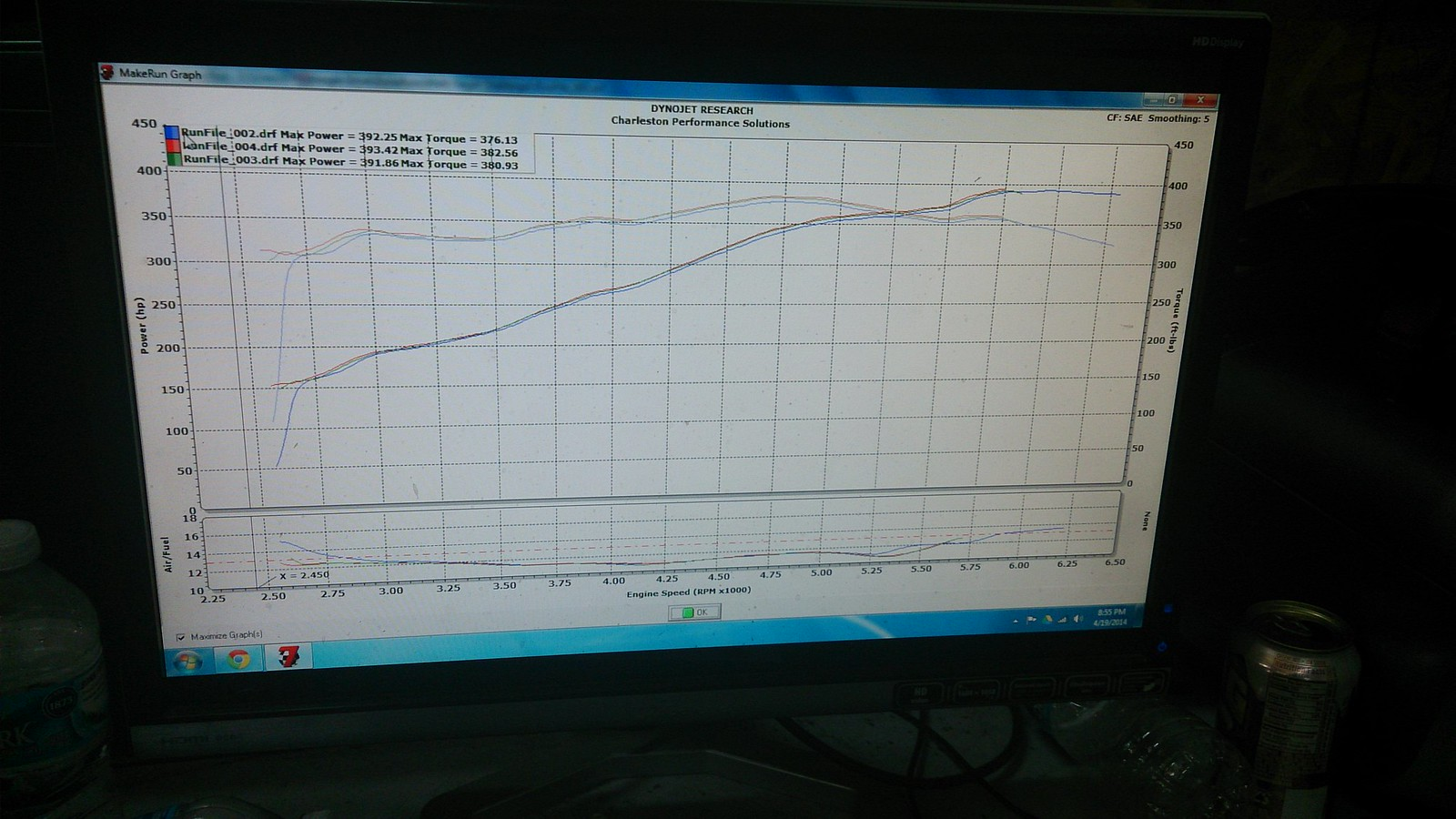 392 cam in a 5 7 dyno thoughts? [Archive] - Lx Forums