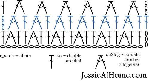 Stitchopedia-Techniques-dc2tog-Chart