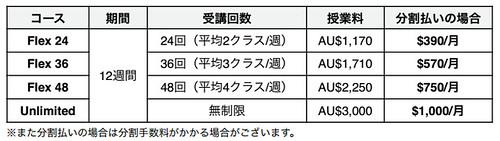 プラスワンポイント料金表2014