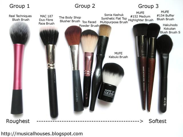 Blush Brushes Comparison