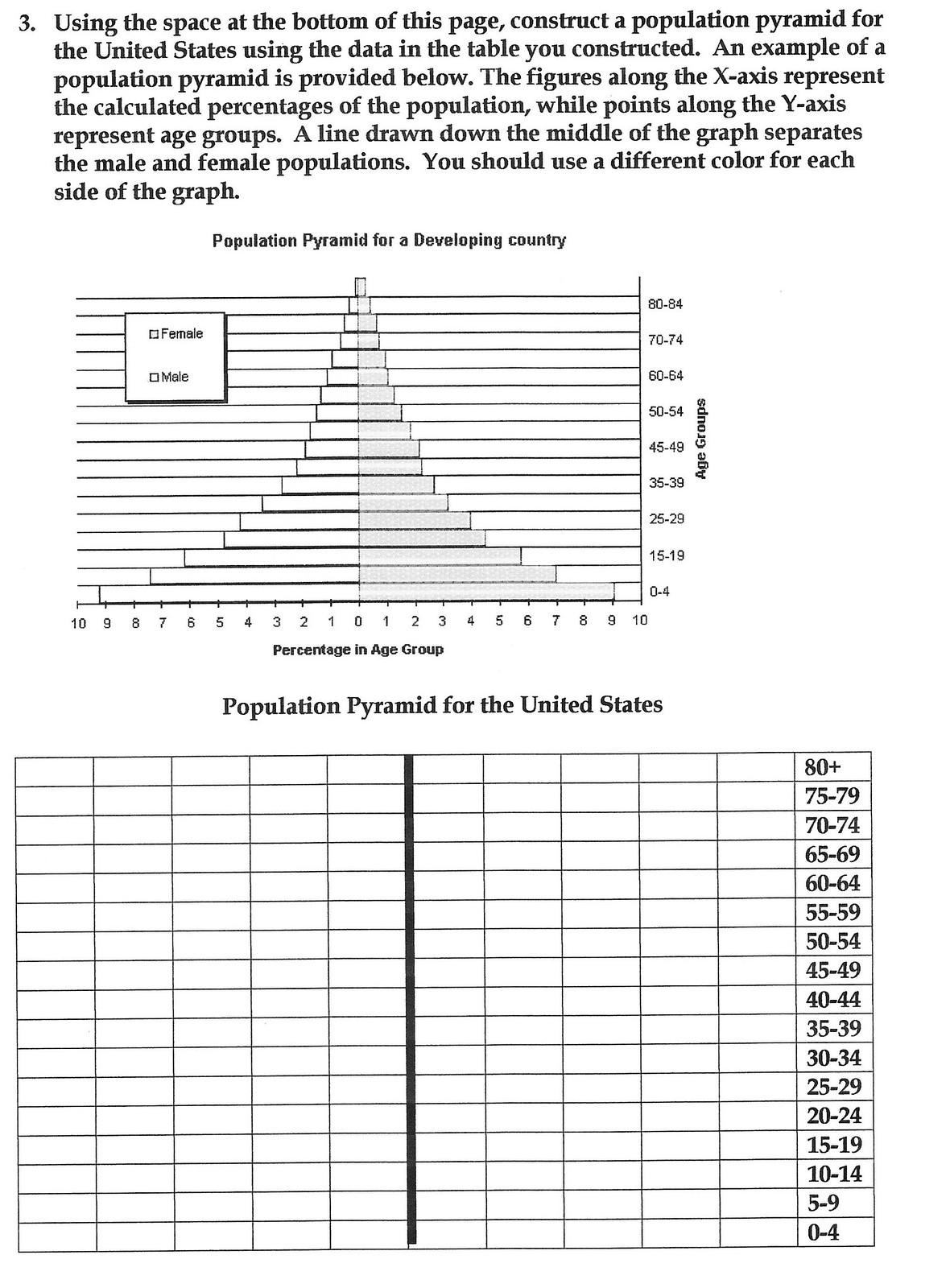 Pyramid Page 2