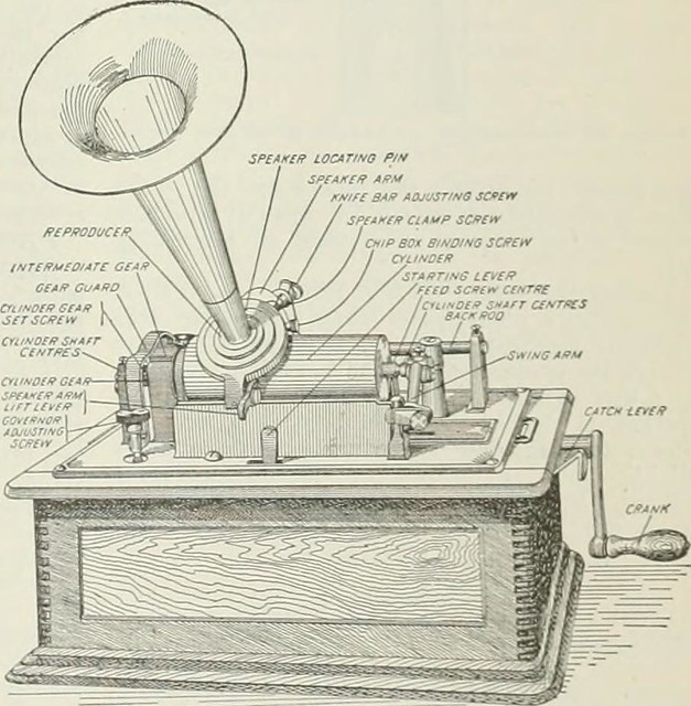"Image from page 857 of ""The new international encyclopaedia"" (1905)"