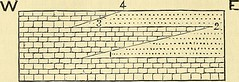 "Image from page 441 of ""Geological magazine"" (1877)"