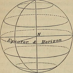 "Image from page 187 of ""Elements of astronomy: accompanied with numerous illustrations, a colored representation of the solar, stellar, and nebular spectra, and celestial charts of the northern and the southern hemisphere"" (1875)"