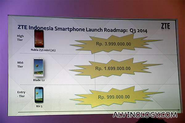 ZTE smartphone prices in Indonesia