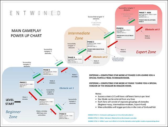 Entwined, Design Image 15