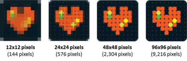 Pixel Counting
