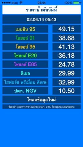 thai Gold oil