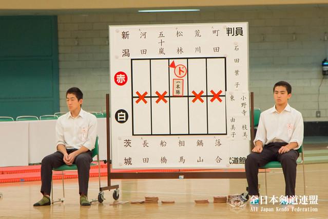 第6回全日本都道府県対抗女子剣道優勝大会 決勝スコア