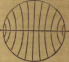 "Image from page 29 of ""A high-school astronomy: in which the descriptive, physical, and practical are combined .."" (1859)"