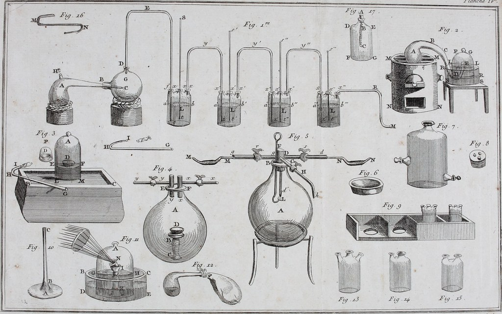 """Image from page 354 of """"Traité élémentaire de chimie : présenté dans un ordre nouveau et d'après les découvertes modernes ; avec figures"""" (1789)"""