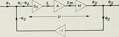 """Image from page 659 of """"The Bell System technical journal"""" (1922)"""