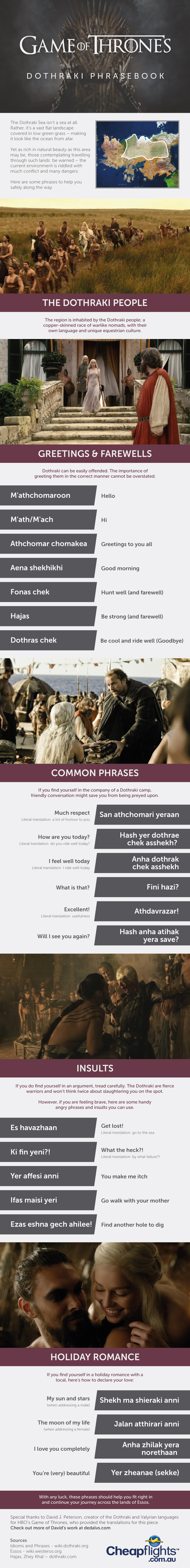Game of Thrones Phrasebook