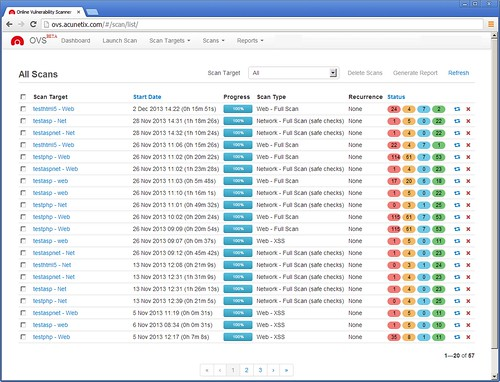 Acunetix Online Vulnerability Scanner (OVS)