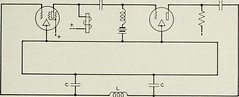 "Image from page 492 of ""The Bell System technical journal"" (1922)"