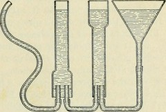 """Image from page 24 of """"Practical physics"""" (1922)"""
