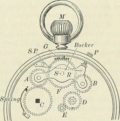 "Image from page 522 of ""Practical physics"" (1922)"