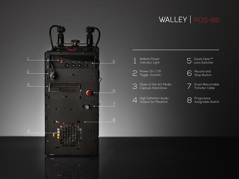 WALLEY POS-86 Camera Manual Diagrams (3 of 4)