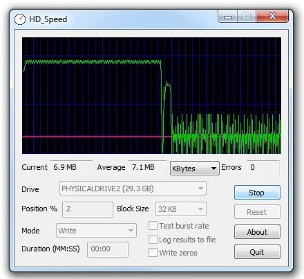DataTraveler microDuo-1