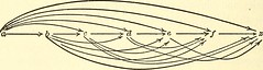 """Image from page 377 of """"Principles of education"""" (1910)"""
