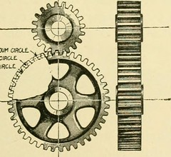 "Image from page 49 of ""Farm machinery and farm motors"" (1908)"