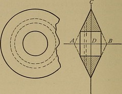 """Image from page 207 of """"Machine design"""" (1906)"""