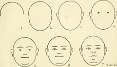 "Image from page 77 of ""Drawing made easy : a helpful book for young artists; the way to begin and finish your sketches, clearly shown step by step"" (1921)"