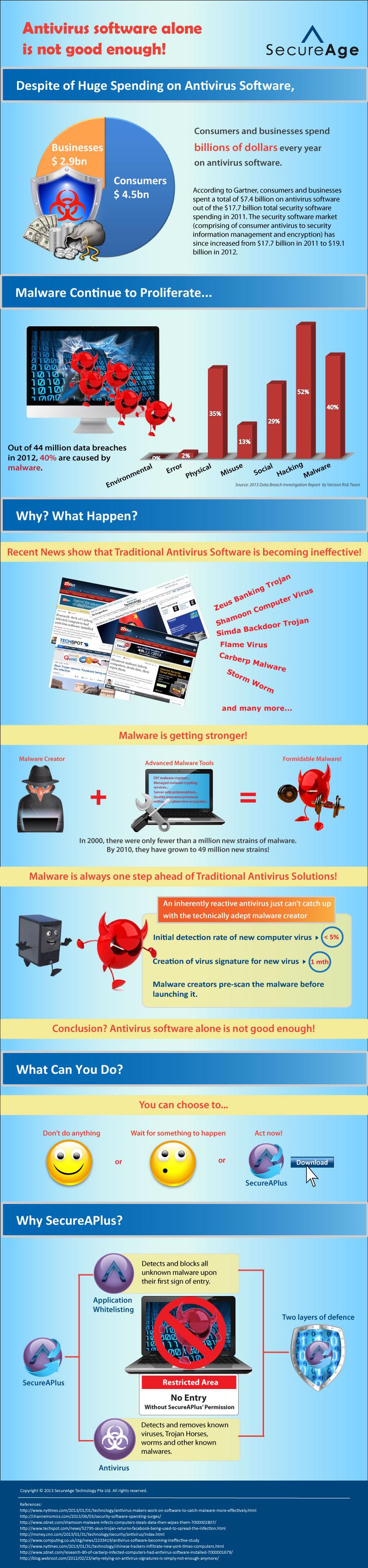 infographics_av