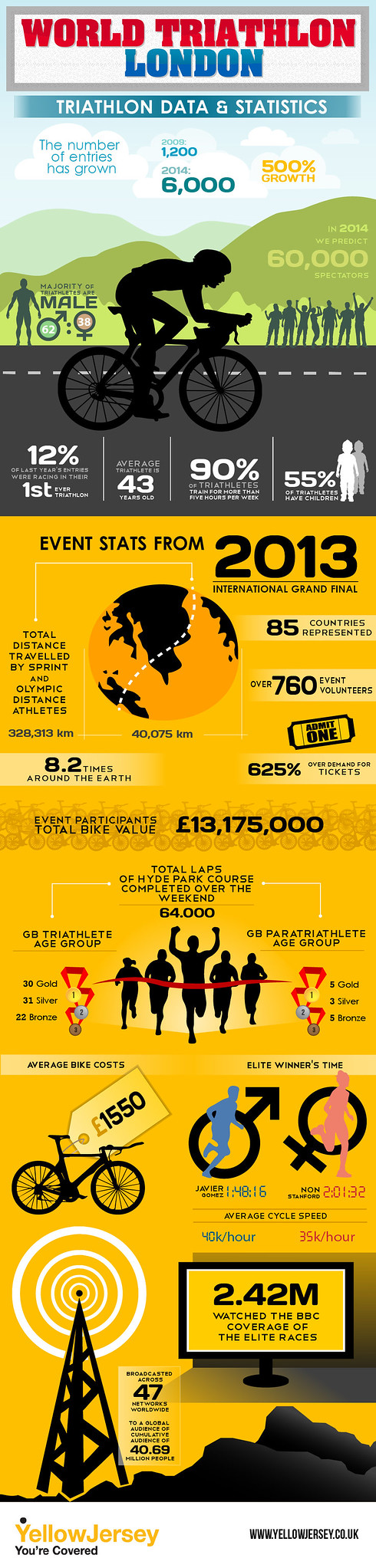 000 aaa yj Cyling_YellowJersey_Infographic (2)