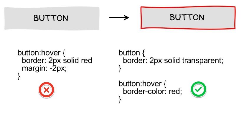 Border image reflow