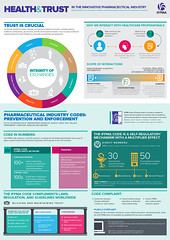 IFPMA-HealthTrust-Infographic-final