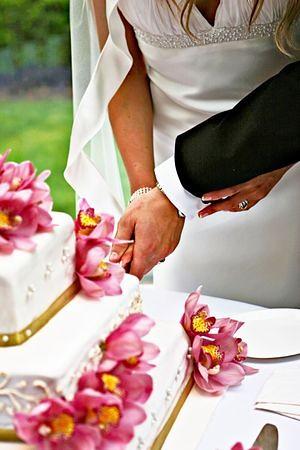 budgeting wedding style financial symmetry inc