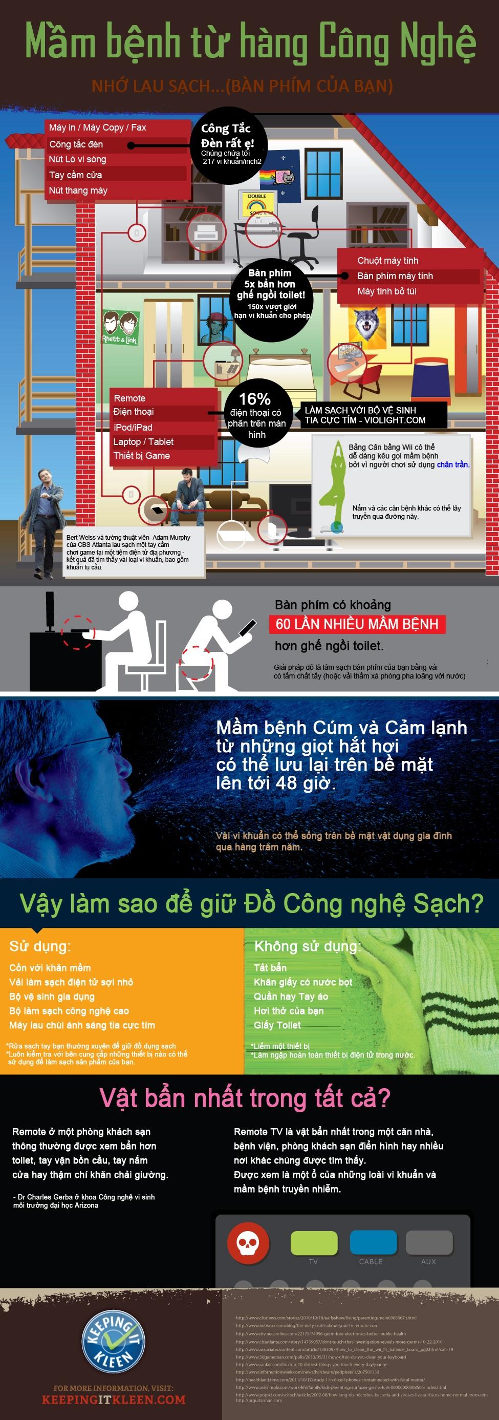 Infographic - Mầm bệnh công nghệ cao