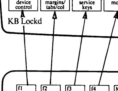 Computing diagram