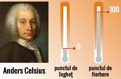 Anders Celsius nhà vật lý thiên văn tạo ra thang nhiệt giai bách phân