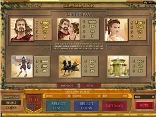 Gladiator Slots Payout