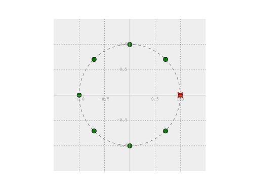 fig5_zplane