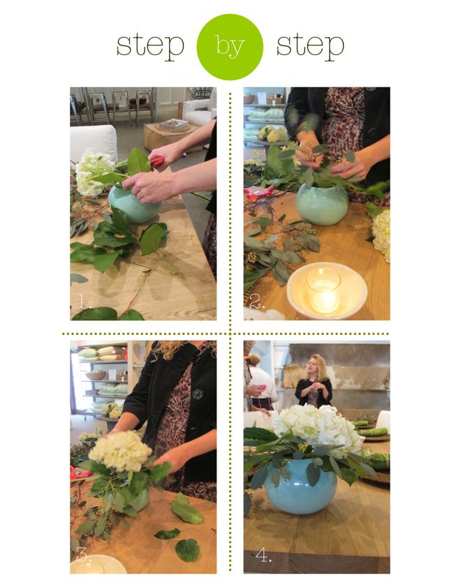 step by step hydrangea