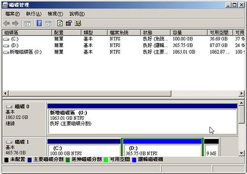 新硬碟初始化_Step10