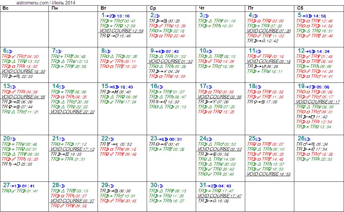 Астрологический календарь на ИЮЛЬ 2014. Аспекты планет, ингрессии в знаки, фазы Луны и Луна без курса