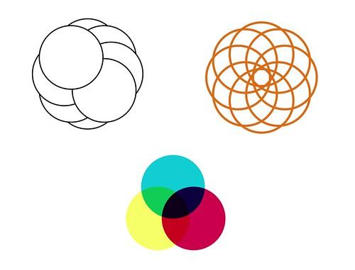circle experiments