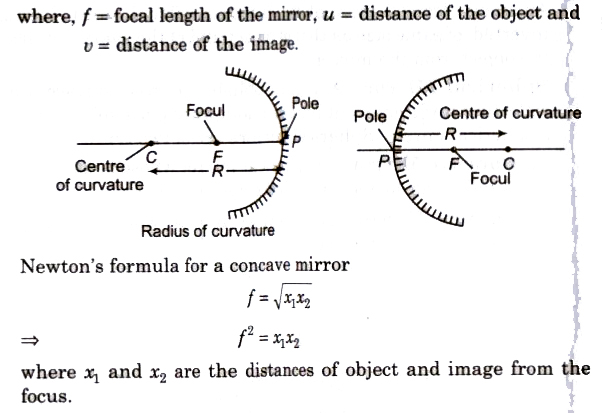 CBSE Class 12 Physics Notes : Ray Optics – AglaSem Schools