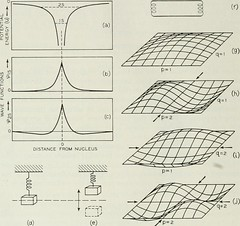 """Image from page 689 of """"The Bell System technical journal"""" (1922)"""