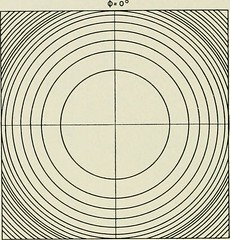 "Image from page 347 of ""The Bell System technical journal"" (1922)"