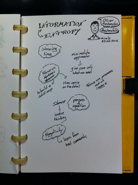 Information ↔ Entropy sketchnote