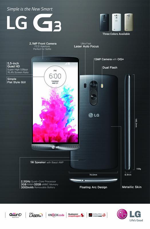 LG G3 - Infographics