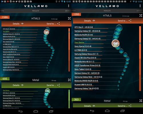 Nexus 7 ông vua tablet giá rẻ - 22322